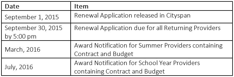 Renewal calendar FYSY2017
